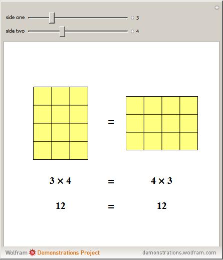 The Commutative Property Of Multiplication Wolfram Demonstrations