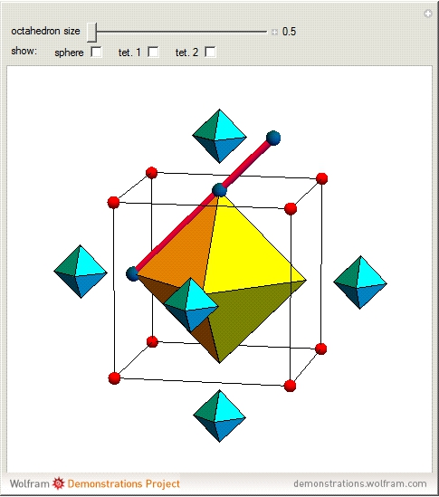 sphere and cube relationship