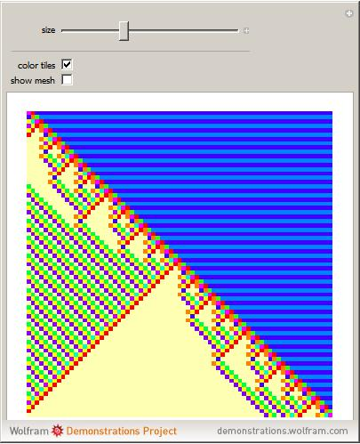 Random Sequence Generation by Cellular Automata (1986)
