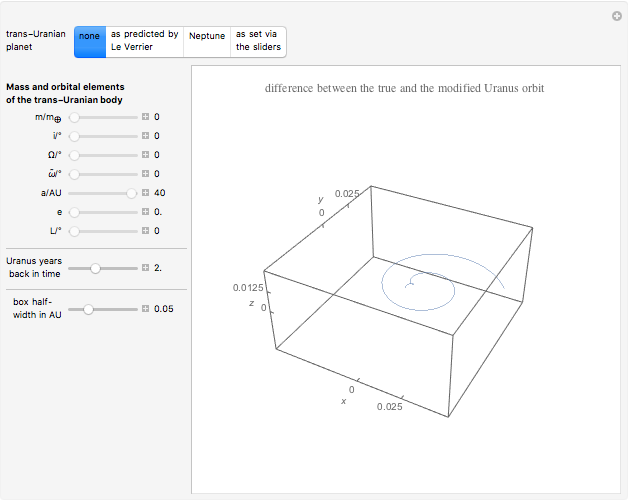 The Uranus Puzzle - Wolfram Demonstrations Project
