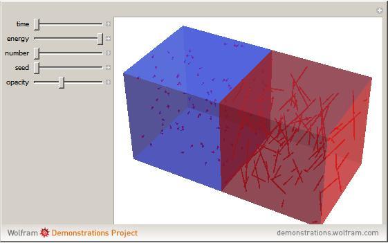 Wolfram Demonstrations...
