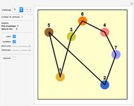Three uniform hypergraphs wolfram demonstrations project for Uniform spanning tree