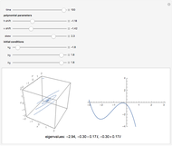 Polyline Simplification - Wolfram Demonstrations Project