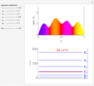 Hydrogen Atom Radial Functions - Wolfram Demonstrations Project