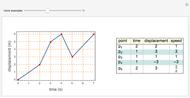 Sliding Block Displacing A Wedge Wolfram Demonstrations