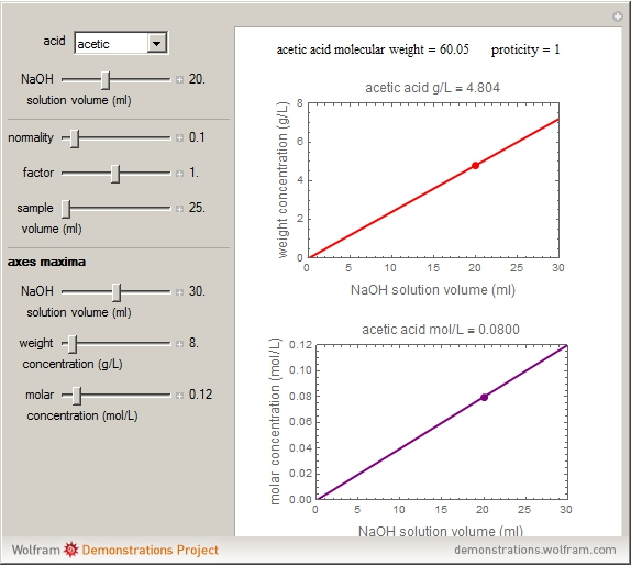 titration of cola Ph measurement and titration part b: titration of phosphoric acid in cola in this part you will use acid-base titration to determine the amount of phosphoric acid.
