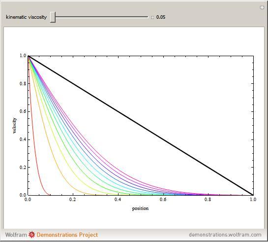 incompressible flow panton solution pdf