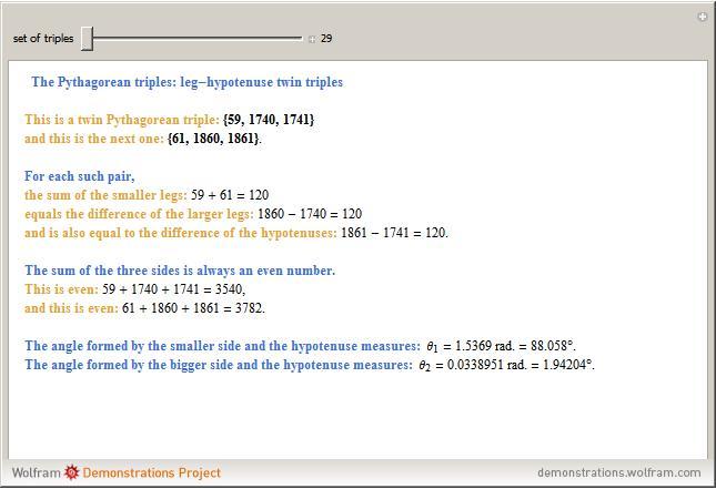 Pythagorean triples coursework