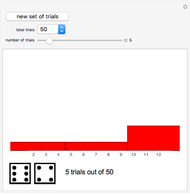 Law of Large Numbers: Dice Rolling Example - Wolfram