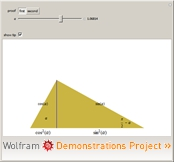 """Two Visual Proofs of a Basic Trigonometric Identity"" from the Wolfram Demonstrations Project"