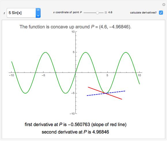 Posts categorized as 'mathematics'—wolfram alpha blog.