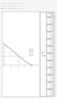 Couette Flow Wolfram Demonstrations Project Laminar Diagram Enrique Zeleny Unsteady Heat Transfer Over A Porous Flat Plate