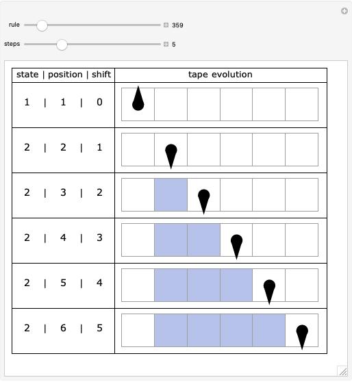 John von Neumann's First Pseudorandom Number Generator - Wolfram