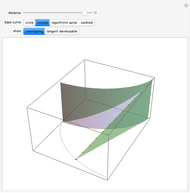 Gauss Map and Curvature - Wolfram Demonstrations Project