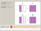 """Using Common Denominators to Add Fractions"" from the Wolfram Demonstrations Project"