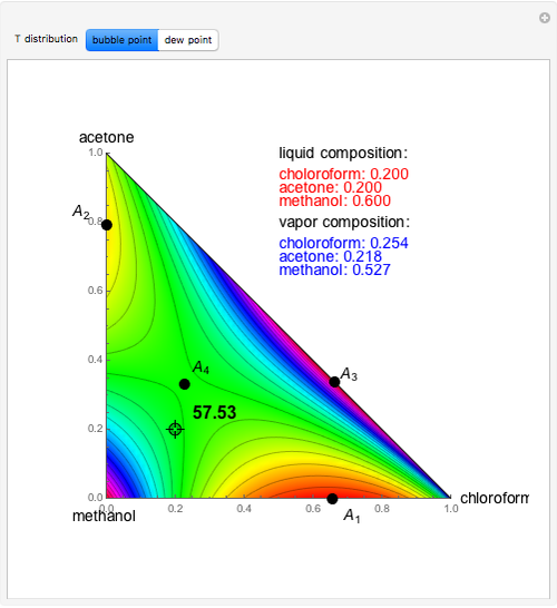Construct A P X Y Diagram For Vapor Liquid Equilibrium Vle