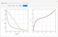equilibrium for an ethanol-water mixture � housam binous, mamdouh  al-harthi, and brian g  higgins