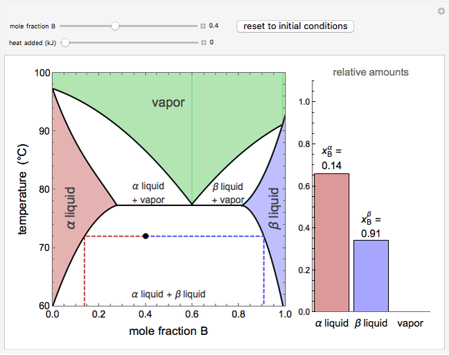 Pressure-Enthalpy Diagram for Water - Wolfram Demonstrations
