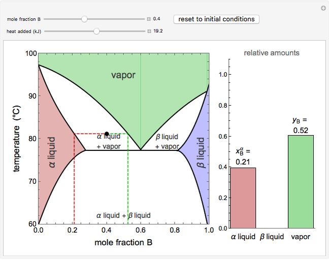 vapor liquid liquid equilibrium vlle wolfram demonstrations project