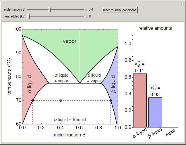 vapor liquid liquid equilibrium learncheme university of