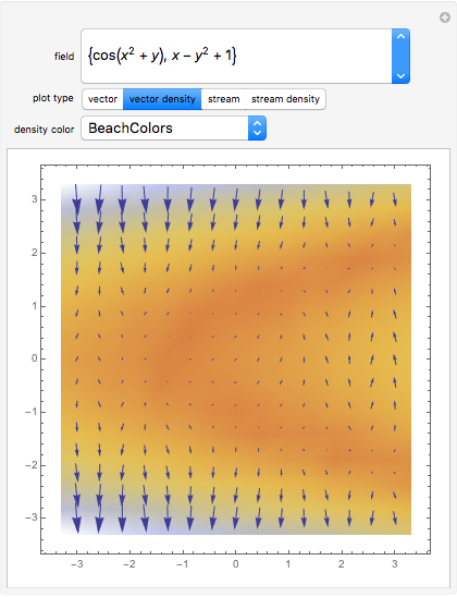 Vector Fields: Plot Examples - Wolfram Demonstrations Project