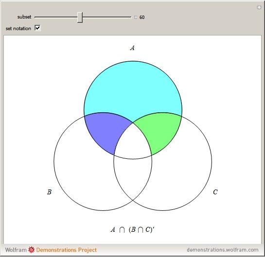 Venn Diagram Wolfram Eczalinf