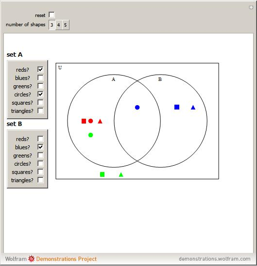 Venn Diagrams For Two Sets Wolfram Demonstrations Project