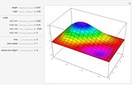 Vibrations of a Rectangular Membrane - Wolfram