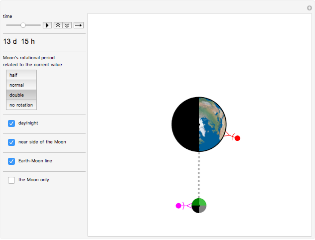 View of the Moon from Earth - Wolfram Demonstrations Project