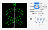 Virtual Oscilloscope - Wolfram Demonstrations Project