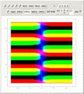 Visualizing Complex-Valued Functions Using RGB Values