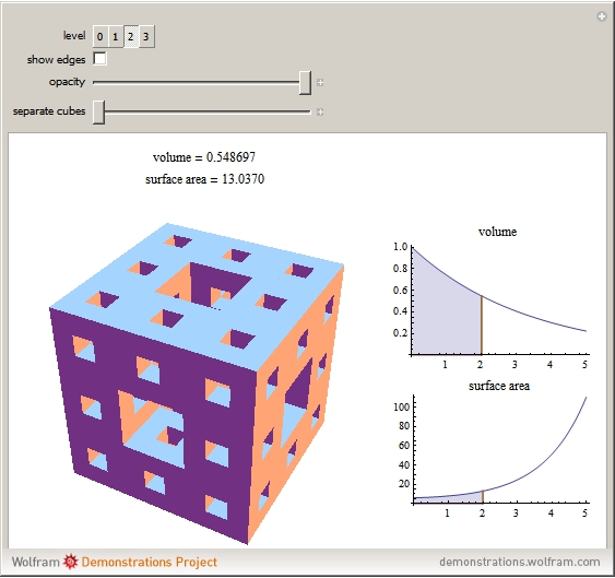 Pin Surface Area And Volume Of Cuboid Cylinder Cone Sphere And on ...
