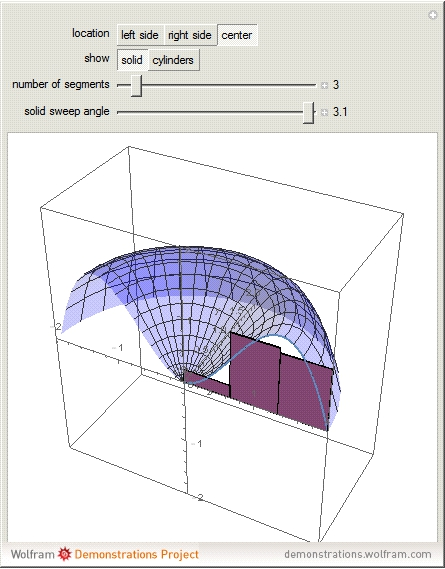Solid Of Revolution From Wolfram Mathworld